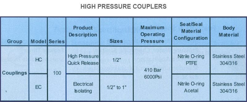 oasis-table-high-pressure-couplers