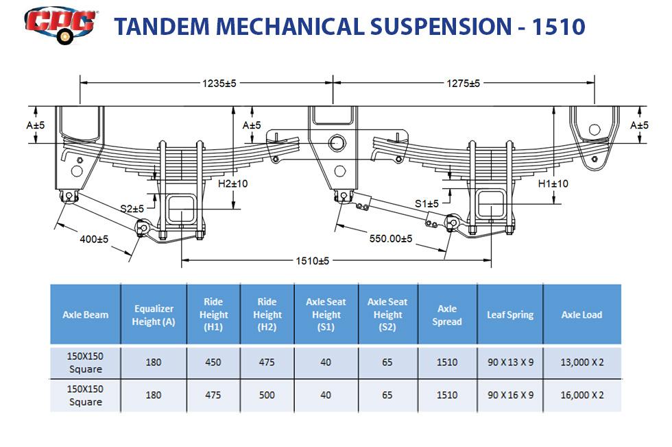 CPC Mech Susp Tandem - 1510