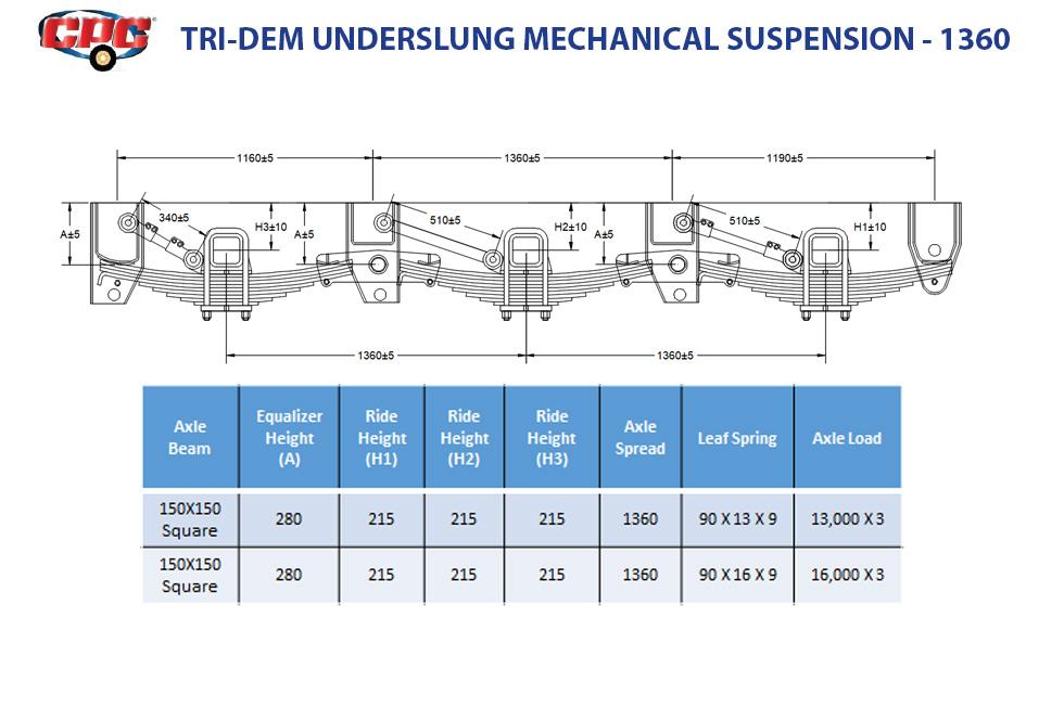 CPC Mech Susp Tridem underslung - 1360